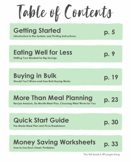 household food and budget planner table of contents